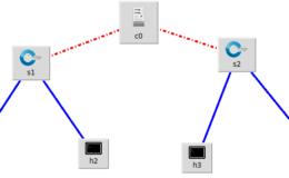 Miniedit, l'interfaccia grafica per Mininet